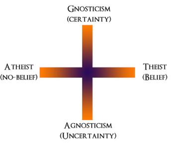 5515610331_3544832692_atheism_agnosticism_xlarge_xlarge